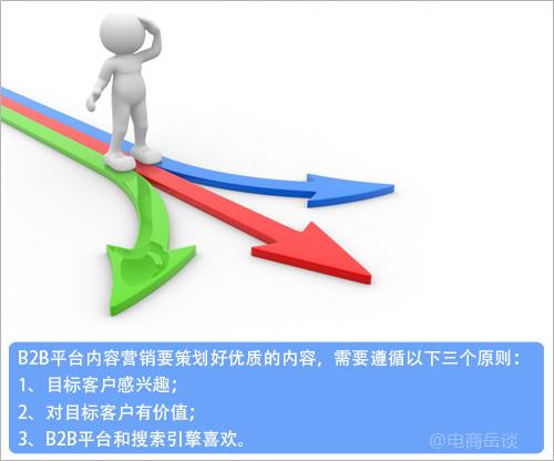 B2B平台内容营销策划内容至关重要
